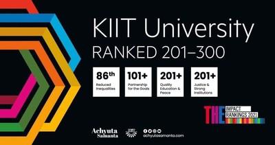 KIIT University Ranked 201 - 300