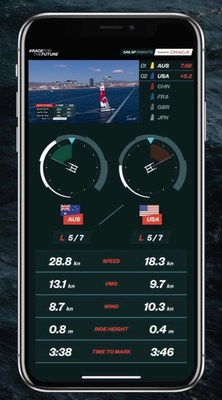 SailGP taps Oracle to deliver real-time data.