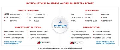 Global Physical Fitness Equipment Market