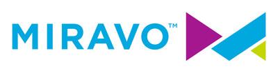 Miravo Healthcare Logo (CNW Group/Nuvo Pharmaceuticals Inc.)