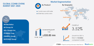 Attractive Opportunities in the Combi Ovens Market - Forecast 2021-2025