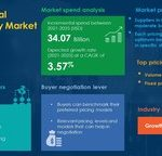 USD 34.07 Billion Growth expected in Agricultural Machinery Market by 2025 | 1,200+ Sourcing and Procurement Report | SpendEdge